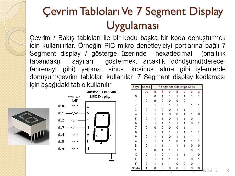Çevrim Tabloları Ve 7 Segment Display Uygulaması Çevrim / Bakış tabloları ile bir kodu başka bir koda dönüştürmek için kullanılırlar. Örneğin PIC mikr