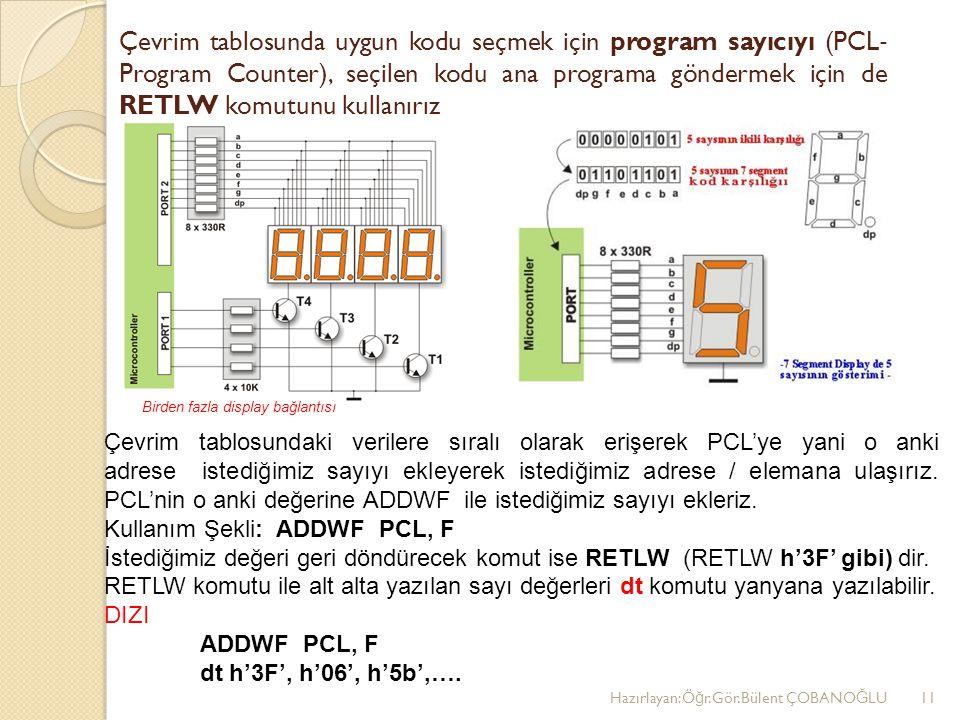 Çevrim tablosunda uygun kodu seçmek için program sayıcıyı (PCL ‐ Program Counter), seçilen kodu ana programa göndermek için de RETLW komutunu kullanır