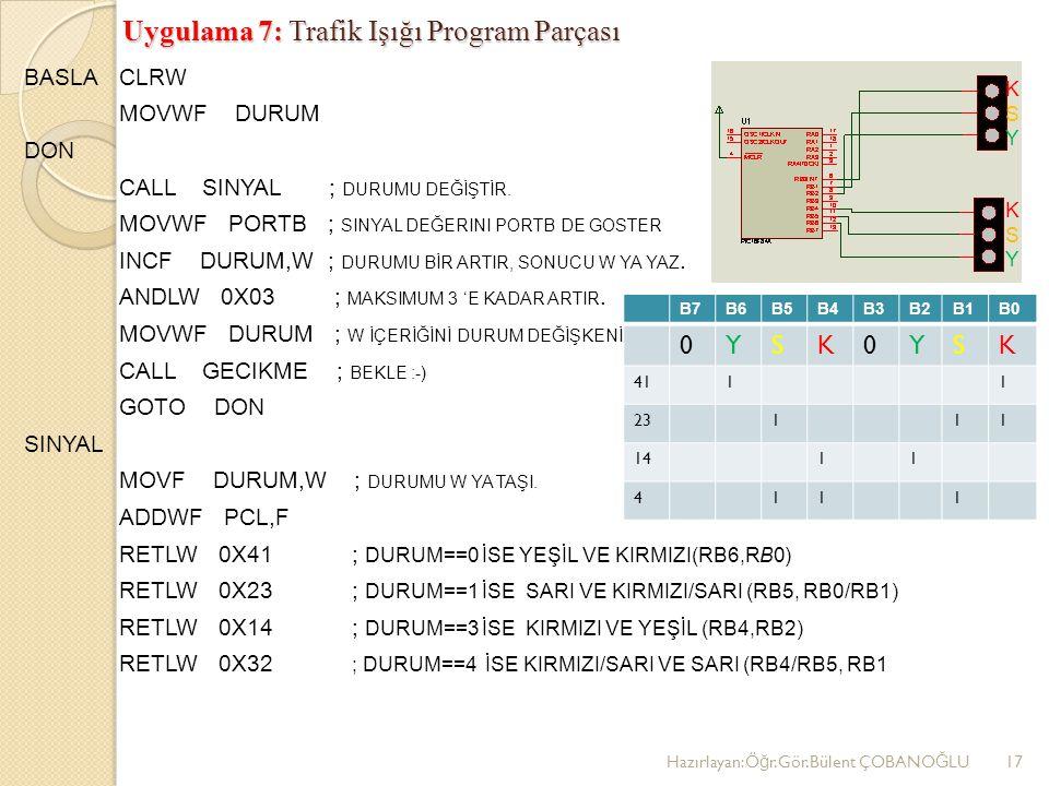 Uygulama 7: Trafik Işığı Program Parçası BASLA CLRW MOVWF DURUM DON CALL SINYAL ; DURUMU DEĞİŞTİR. MOVWF PORTB ; SINYAL DEĞERINI PORTB DE GOSTER INCF