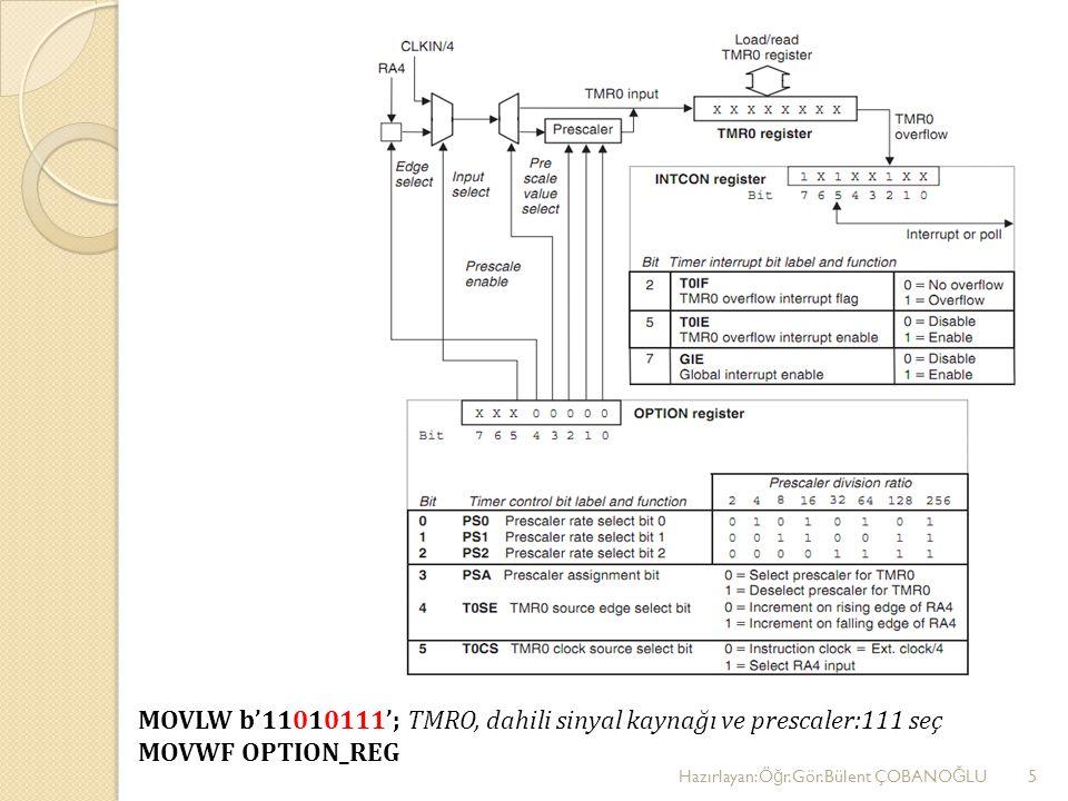 Hazırlayan:Ö ğ r.Gör.Bülent ÇOBANO Ğ LU5 MOVLW b'11010111'; TMRO, dahili sinyal kaynağı ve prescaler:111 seç MOVWF OPTION_REG
