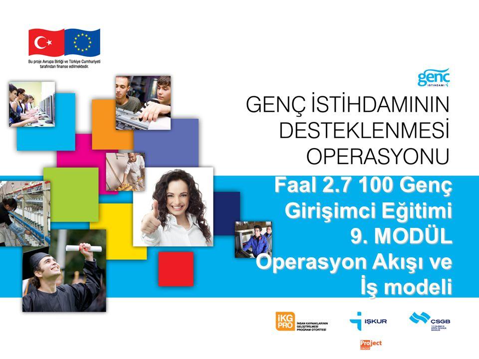 Faal 2.7 100 Genç Girişimci Eğitimi 9. MODÜL Operasyon Akışı ve İş modeli