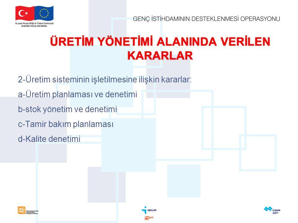 2-Üretim sisteminin işletilmesine ilişkin kararlar: a-Üretim planlaması ve denetimi b-stok yönetim ve denetimi c-Tamir bakım planlaması d-Kalite denet