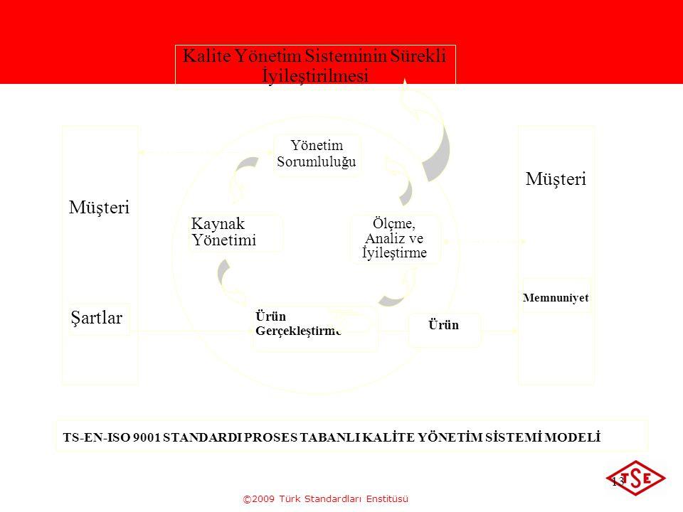 ©2009 Türk Standardları Enstitüsü 13 Yönetim Sorumluluğu Ölçme, Analiz ve İyileştirme Kaynak Yönetimi Ürün Gerçekleştirme Kalite Yönetim Sisteminin Sü