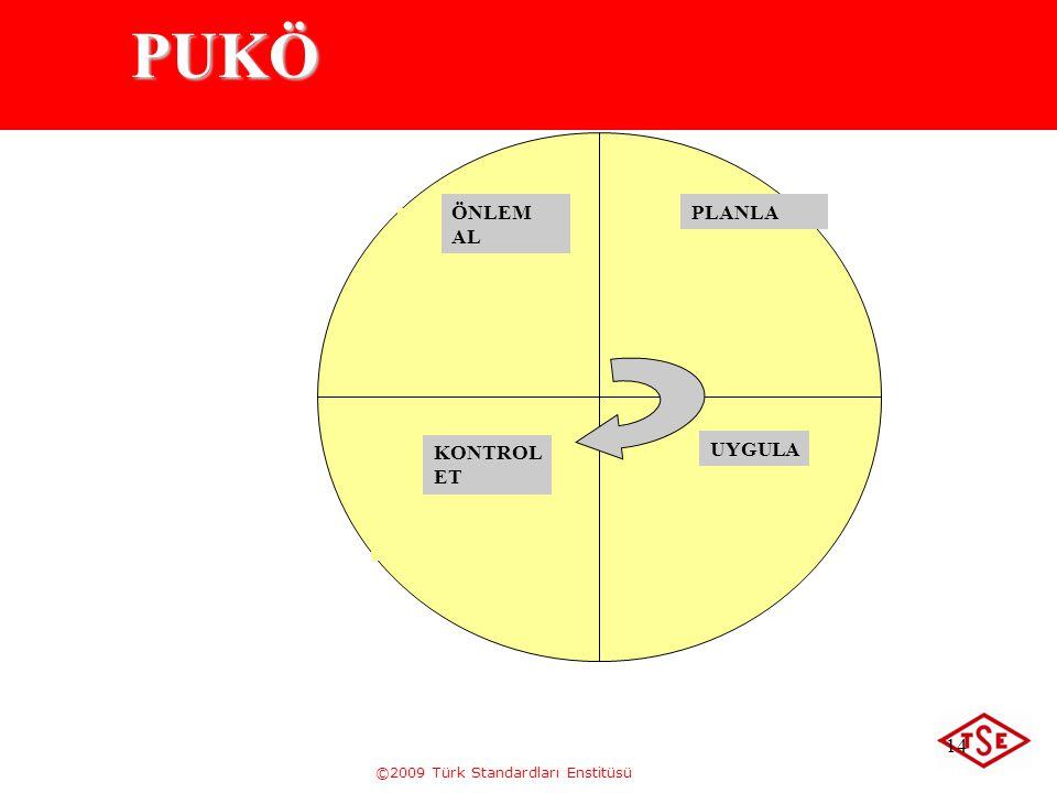 ©2009 Türk Standardları Enstitüsü 14 PUKÖ KONTROL ET PLANLA UYGULA ÖNLEM AL