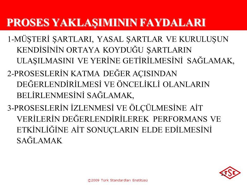 ©2009 Türk Standardları Enstitüsü 22 PROSES YAKLAŞIMININ FAYDALARI PROSES YAKLAŞIMININ FAYDALARI 1-MÜŞTERİ ŞARTLARI, YASAL ŞARTLAR VE KURULUŞUN KENDİS