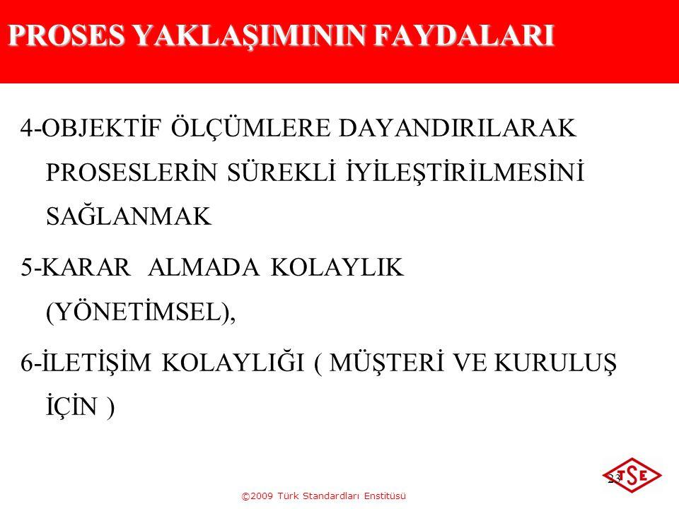 ©2009 Türk Standardları Enstitüsü 23 PROSES YAKLAŞIMININ FAYDALARI 4-OBJEKTİF ÖLÇÜMLERE DAYANDIRILARAK PROSESLERİN SÜREKLİ İYİLEŞTİRİLMESİNİ SAĞLANMAK