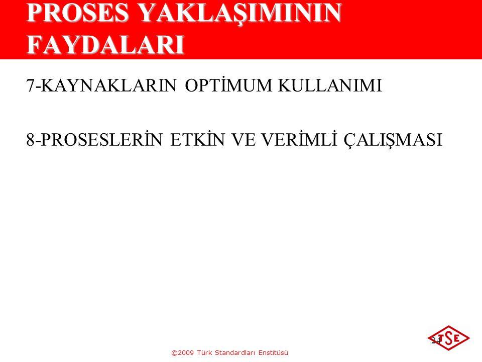 ©2009 Türk Standardları Enstitüsü 24 PROSES YAKLAŞIMININ FAYDALARI 7-KAYNAKLARIN OPTİMUM KULLANIMI 8-PROSESLERİN ETKİN VE VERİMLİ ÇALIŞMASI