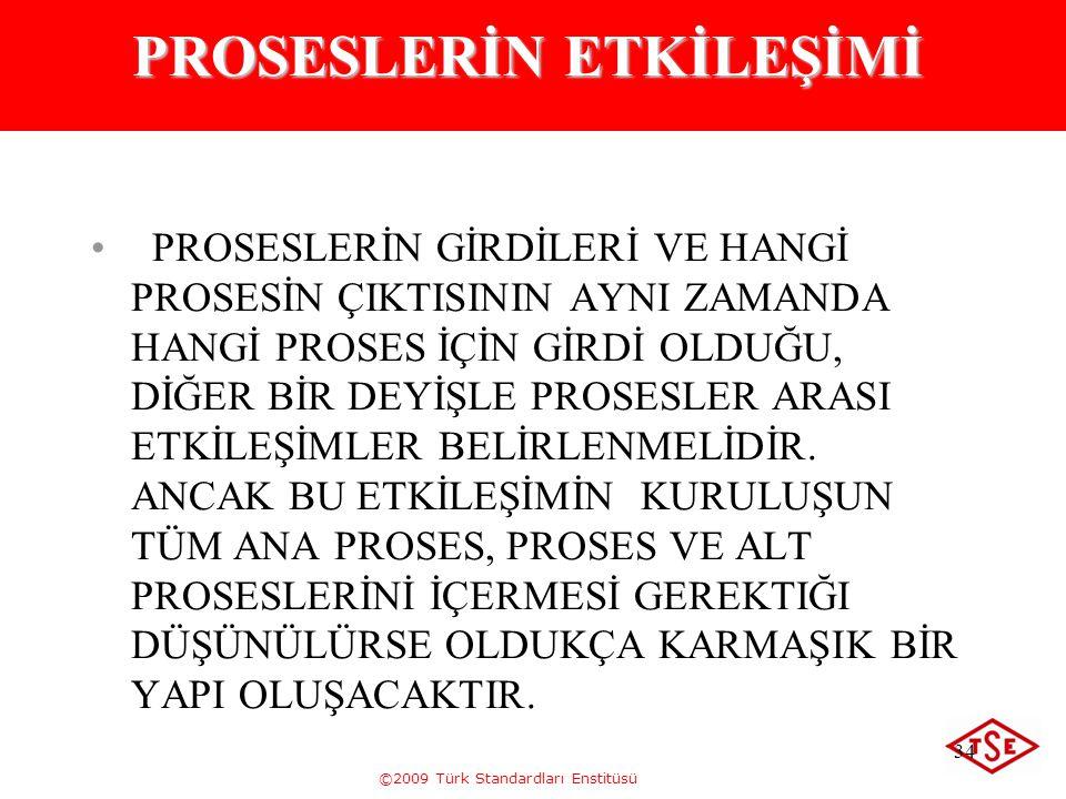 ©2009 Türk Standardları Enstitüsü 34 PROSESLERİN ETKİLEŞİMİ PROSESLERİN GİRDİLERİ VE HANGİ PROSESİN ÇIKTISININ AYNI ZAMANDA HANGİ PROSES İÇİN GİRDİ OL