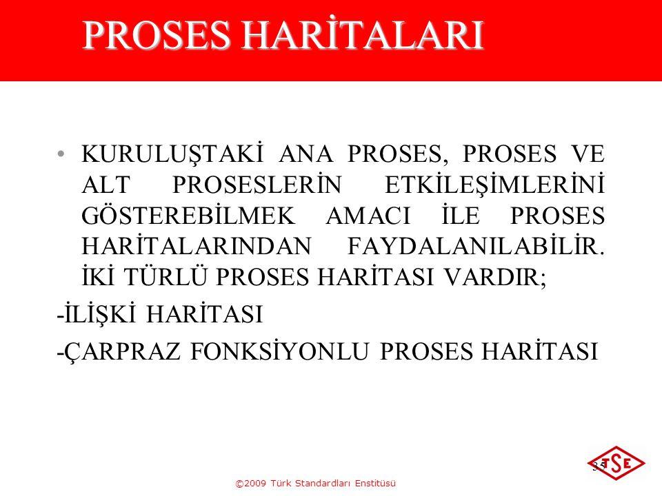 ©2009 Türk Standardları Enstitüsü 35 PROSES HARİTALARI KURULUŞTAKİ ANA PROSES, PROSES VE ALT PROSESLERİN ETKİLEŞİMLERİNİ GÖSTEREBİLMEK AMACI İLE PROSE