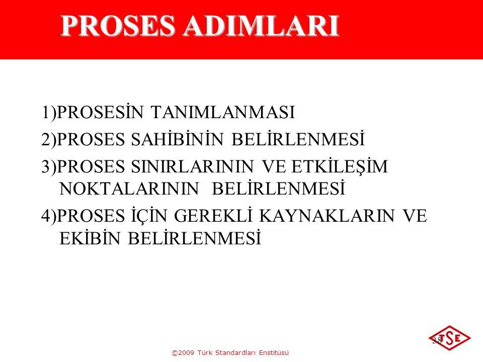 ©2009 Türk Standardları Enstitüsü 38 PROSES ADIMLARI 1)PROSESİN TANIMLANMASI 2)PROSES SAHİBİNİN BELİRLENMESİ 3)PROSES SINIRLARININ VE ETKİLEŞİM NOKTAL