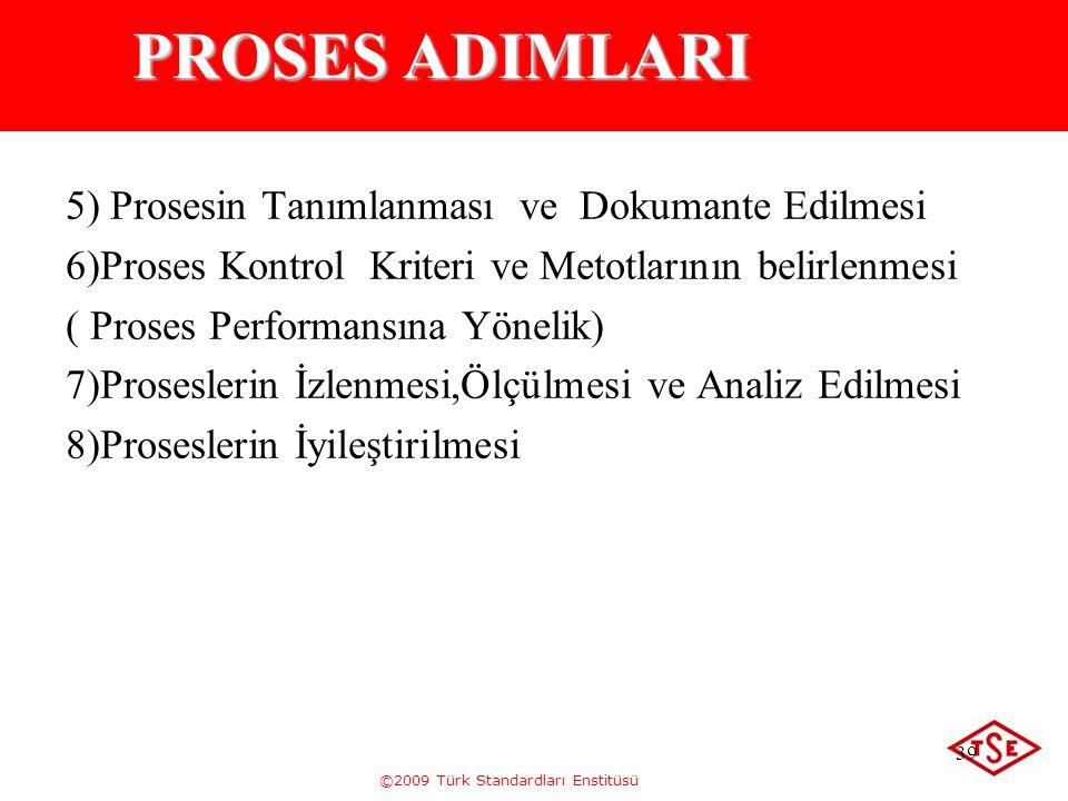 ©2009 Türk Standardları Enstitüsü 39 PROSES ADIMLARI 5) Prosesin Tanımlanması ve Dokumante Edilmesi 6)Proses Kontrol Kriteri ve Metotlarının belirlenm