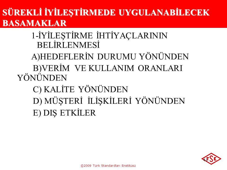 ©2009 Türk Standardları Enstitüsü 41 SÜREKLİ İYİLEŞTİRMEDE UYGULANABİLECEK BASAMAKLAR 1-İYİLEŞTİRME İHTİYAÇLARININ BELİRLENMESİ A)HEDEFLERİN DURUMU YÖ