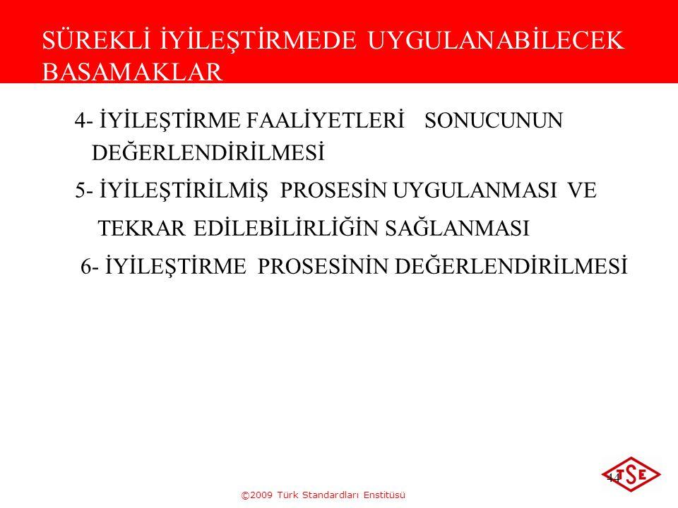 ©2009 Türk Standardları Enstitüsü 44 SÜREKLİ İYİLEŞTİRMEDE UYGULANABİLECEK BASAMAKLAR 4- İYİLEŞTİRME FAALİYETLERİ SONUCUNUN DEĞERLENDİRİLMESİ 5- İYİLE