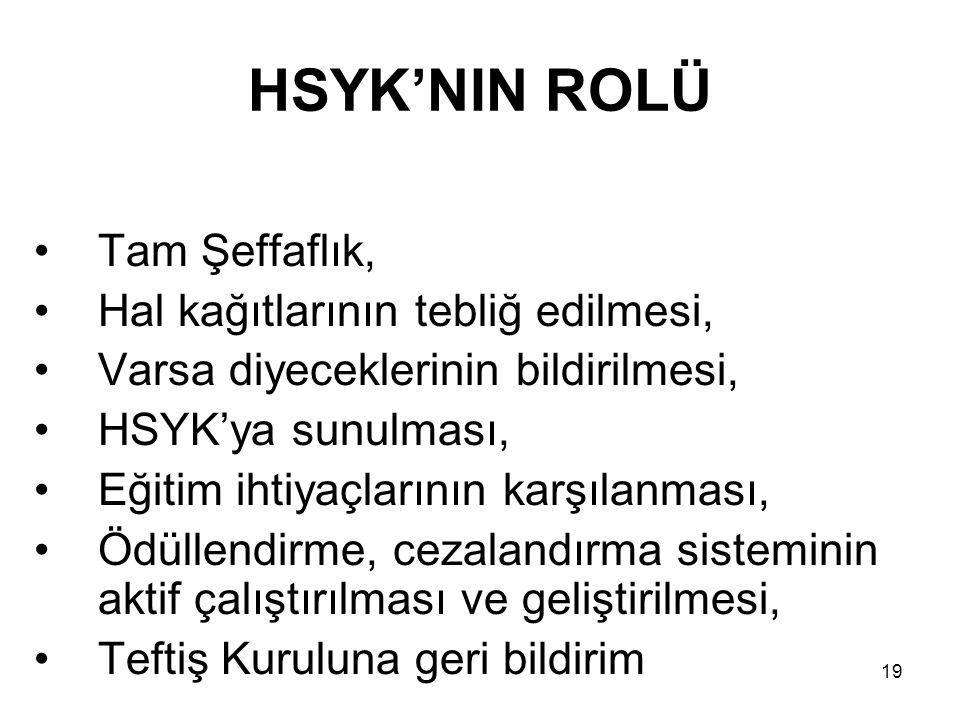 19 HSYK'NIN ROLÜ Tam Şeffaflık, Hal kağıtlarının tebliğ edilmesi, Varsa diyeceklerinin bildirilmesi, HSYK'ya sunulması, Eğitim ihtiyaçlarının karşılan