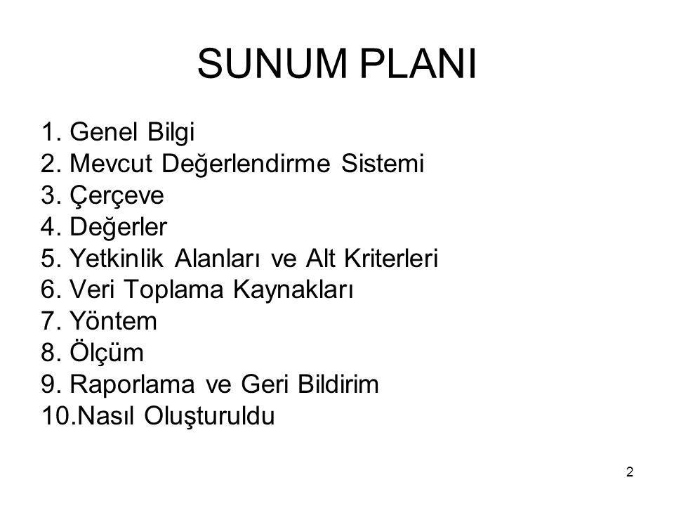 2 SUNUM PLANI 1. Genel Bilgi 2. Mevcut Değerlendirme Sistemi 3. Çerçeve 4. Değerler 5. Yetkinlik Alanları ve Alt Kriterleri 6. Veri Toplama Kaynakları
