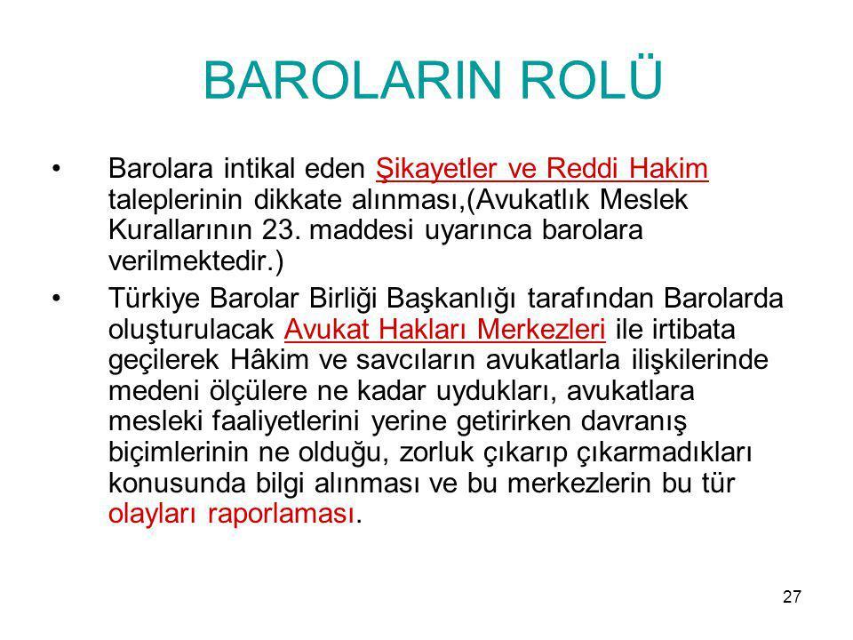 27 BAROLARIN ROLÜ Barolara intikal eden Şikayetler ve Reddi Hakim taleplerinin dikkate alınması,(Avukatlık Meslek Kurallarının 23. maddesi uyarınca ba