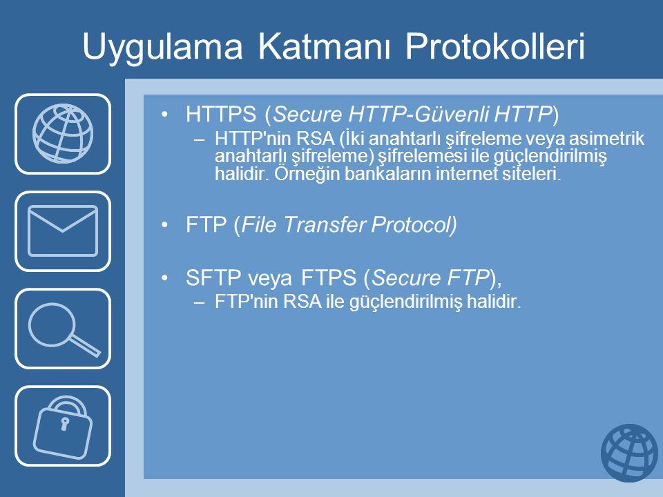 Uygulama Katmanı Protokolleri HTTPS (Secure HTTP-Güvenli HTTP) –HTTP'nin RSA (İki anahtarlı şifreleme veya asimetrik anahtarlı şifreleme) şifrelemesi