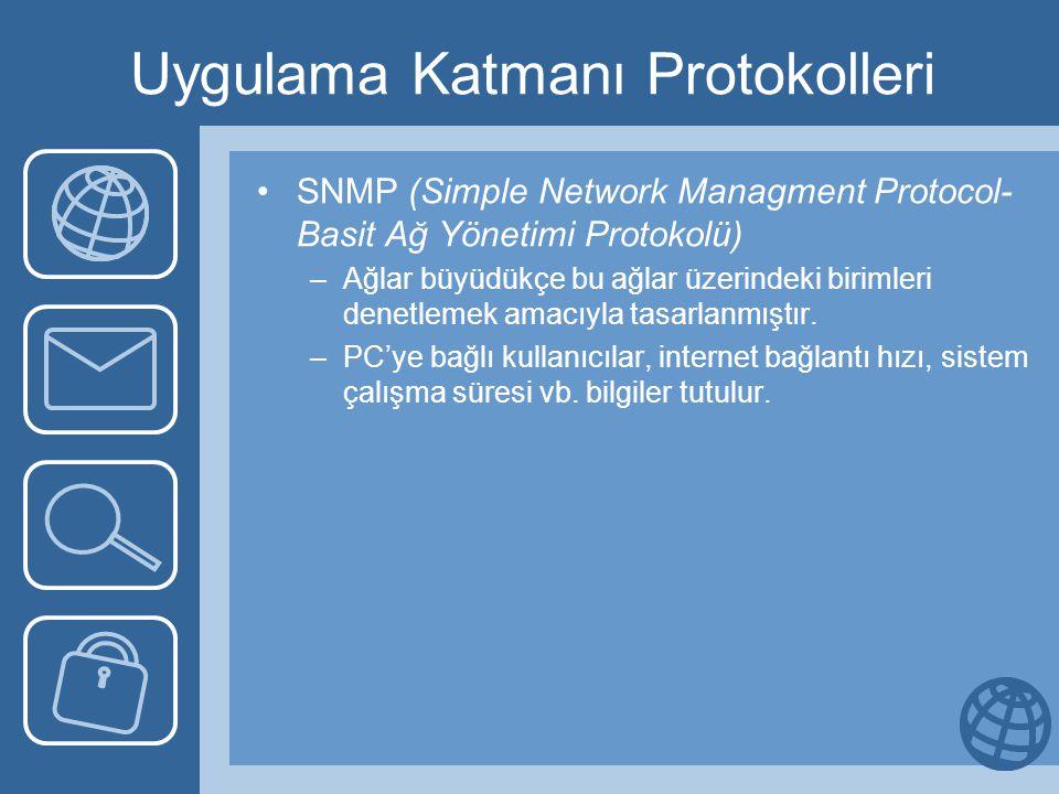 Uygulama Katmanı Protokolleri SNMP (Simple Network Managment Protocol- Basit Ağ Yönetimi Protokolü) –Ağlar büyüdükçe bu ağlar üzerindeki birimleri den