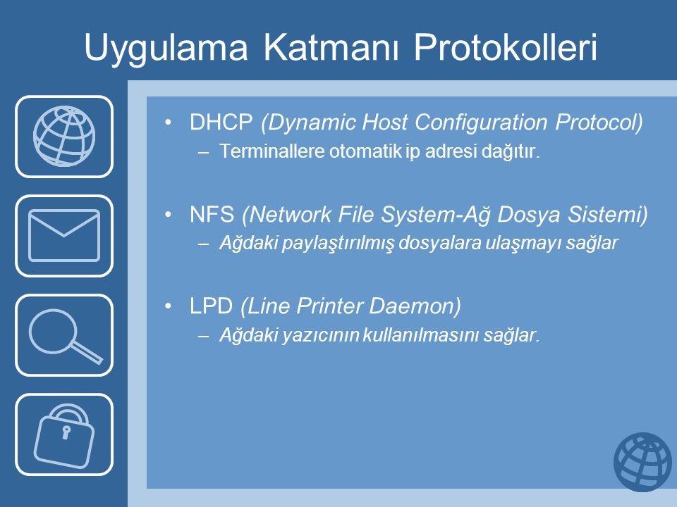 Uygulama Katmanı Protokolleri DHCP (Dynamic Host Configuration Protocol) –Terminallere otomatik ip adresi dağıtır. NFS (Network File System-Ağ Dosya S