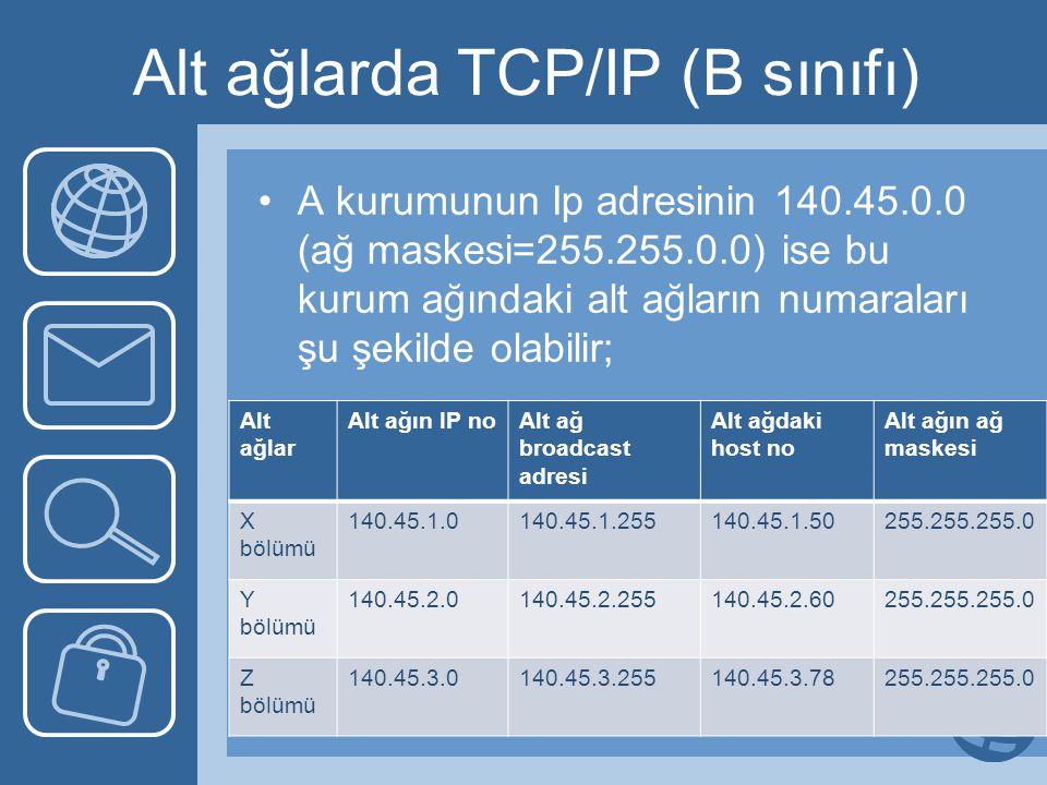Alt ağlarda TCP/IP (B sınıfı) A kurumunun Ip adresinin 140.45.0.0 (ağ maskesi=255.255.0.0) ise bu kurum ağındaki alt ağların numaraları şu şekilde ola