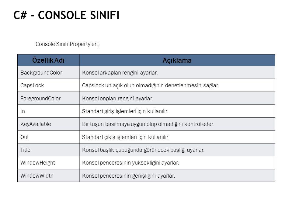 C# - CONSOLE SINIFI Console Sınıfı Propertyleri; Özellik AdıAçıklama BackgroundColorKonsol arkaplan rengini ayarlar. CapsLockCapslock un açık olup olm