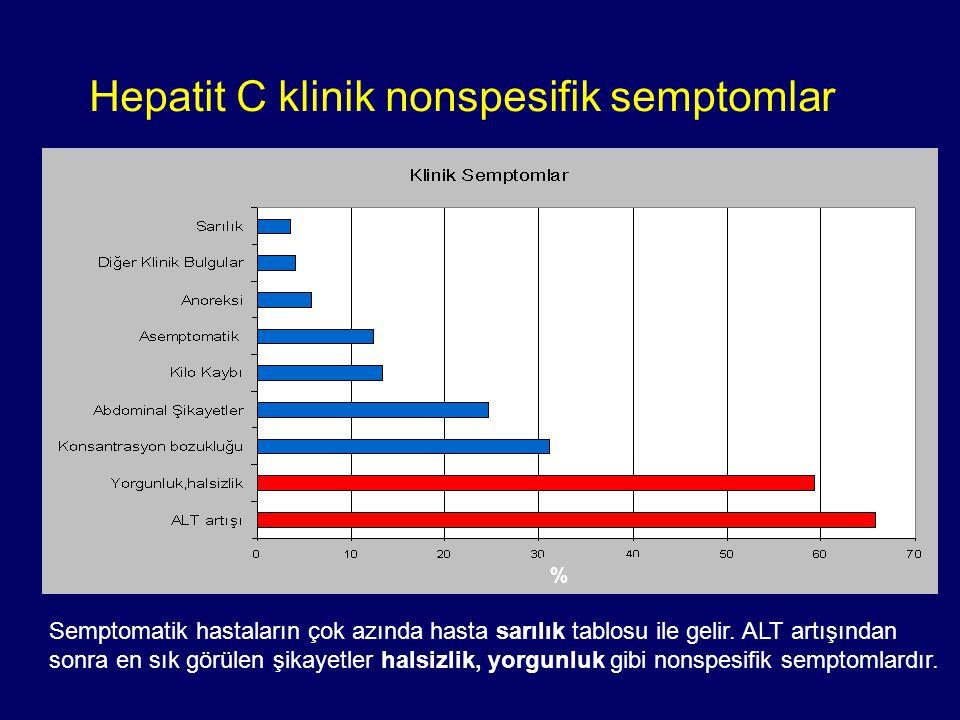 Hepatit C klinik nonspesifik semptomlar % Semptomatik hastaların çok azında hasta sarılık tablosu ile gelir. ALT artışından sonra en sık görülen şikay