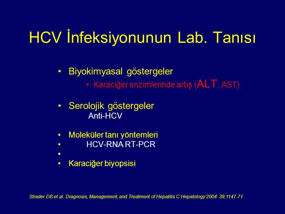 HCV İnfeksiyonunun Lab. Tanısı Biyokimyasal göstergeler Karaciğer enzimlerinde artış ( ALT, AST) Serolojik göstergeler Anti-HCV Moleküler tanı yönteml