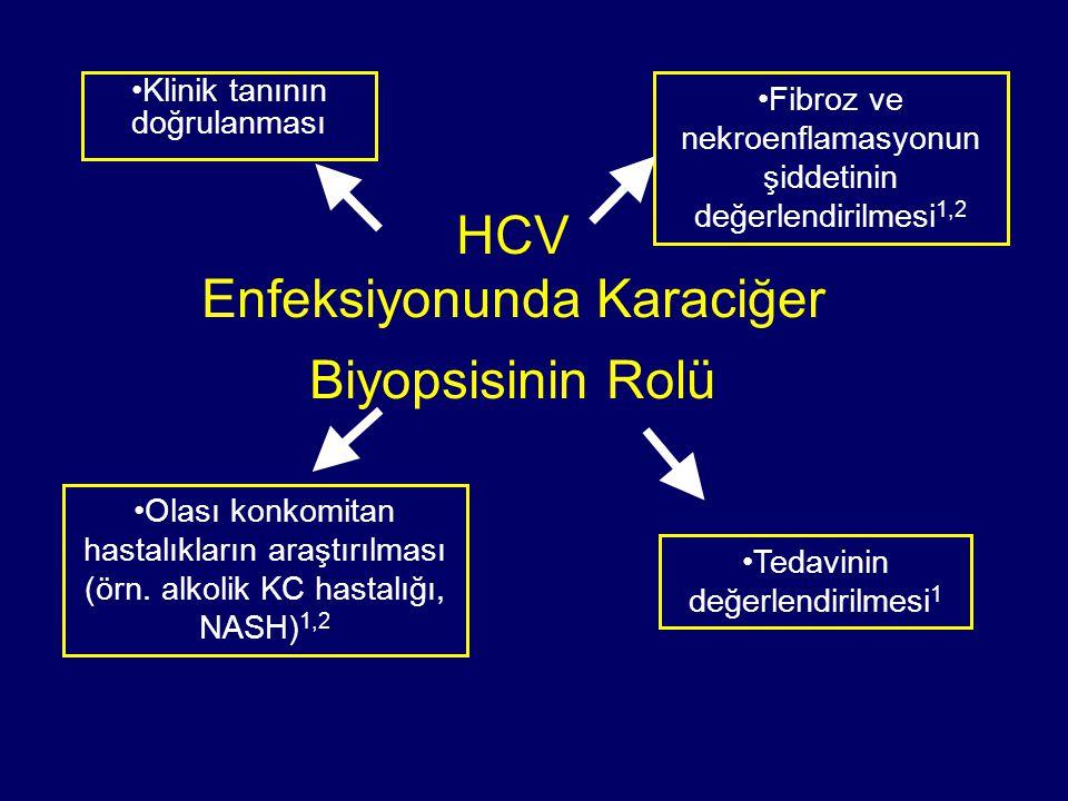 HCV Enfeksiyonunda Karaciğer Biyopsisinin Rolü Klinik tanının doğrulanması Fibroz ve nekroenflamasyonun şiddetinin değerlendirilmesi 1,2 Olası konkomi