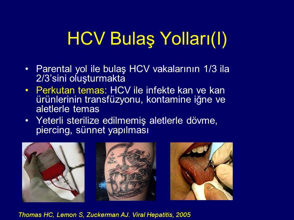 Nozokomiyal: hemodiyaliz esnasında, sağlık çalışanlarına iğne batması sonucu, sağlık çalışanından hastaya cerrahi sırasında Cinsel yolla: mukozal hasar varlığında, çok eşlilik, uyuşturucu kullanımı Vertikal geçiş: Yüksek viremik anneden bebeğe (%4) HCV Bulaş Yolları(II) Thomas HC, Lemon S, Zuckerman AJ.