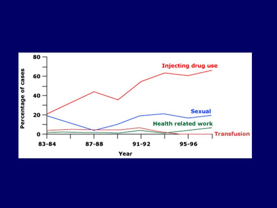 HCV Enfeksiyonunun Doğal Seyri Wong T, Lee SS.