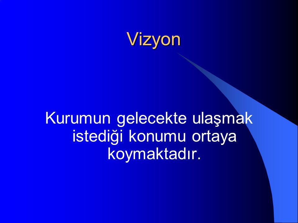 Vizyon Kurumun gelecekte ulaşmak istediği konumu ortaya koymaktadır.