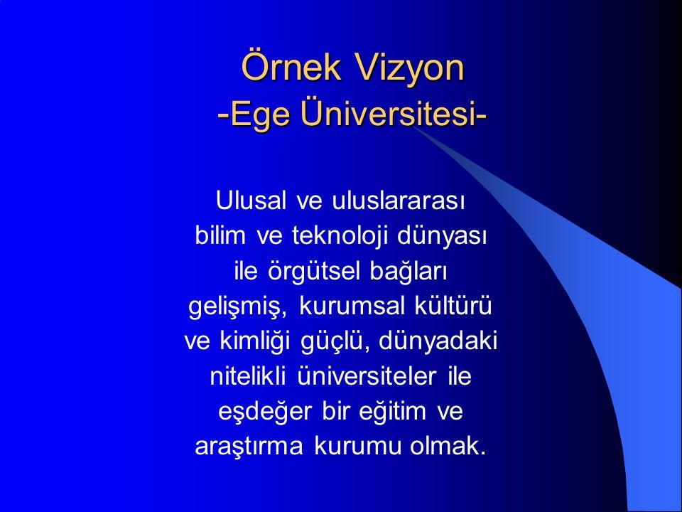 Örnek Vizyon - Ege Üniversitesi- Ulusal ve uluslararası bilim ve teknoloji dünyası ile örgütsel bağları gelişmiş, kurumsal kültürü ve kimliği güçlü, dünyadaki nitelikli üniversiteler ile eşdeğer bir eğitim ve araştırma kurumu olmak.