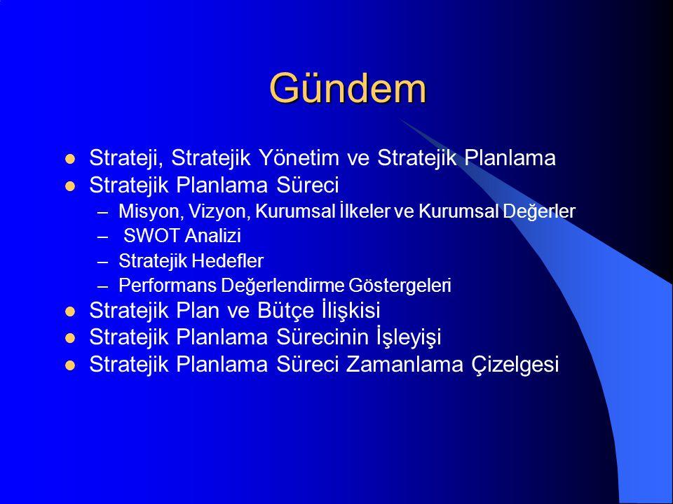 Gündem Strateji, Stratejik Yönetim ve Stratejik Planlama Stratejik Planlama Süreci –Misyon, Vizyon, Kurumsal İlkeler ve Kurumsal Değerler – SWOT Analizi –Stratejik Hedefler –Performans Değerlendirme Göstergeleri Stratejik Plan ve Bütçe İlişkisi Stratejik Planlama Sürecinin İşleyişi Stratejik Planlama Süreci Zamanlama Çizelgesi