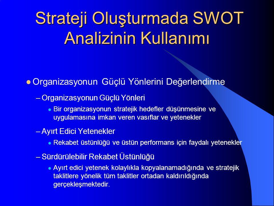 Strateji Oluşturmada SWOT Analizinin Kullanımı Strateji Oluşturmada SWOT Analizinin Kullanımı Organizasyonun Güçlü Yönlerini Değerlendirme –Organizasyonun Güçlü Yönleri Bir organizasyonun stratejik hedefler düşünmesine ve uygulamasına imkan veren vasıflar ve yetenekler –Ayırt Edici Yetenekler Rekabet üstünlüğü ve üstün performans için faydalı yetenekler –Sürdürülebilir Rekabet Üstünlüğü Ayırt edici yetenek kolaylıkla kopyalanamadığında ve stratejik taklitlere yönelik tüm taklitler ortadan kaldırıldığında gerçekleşmektedir.