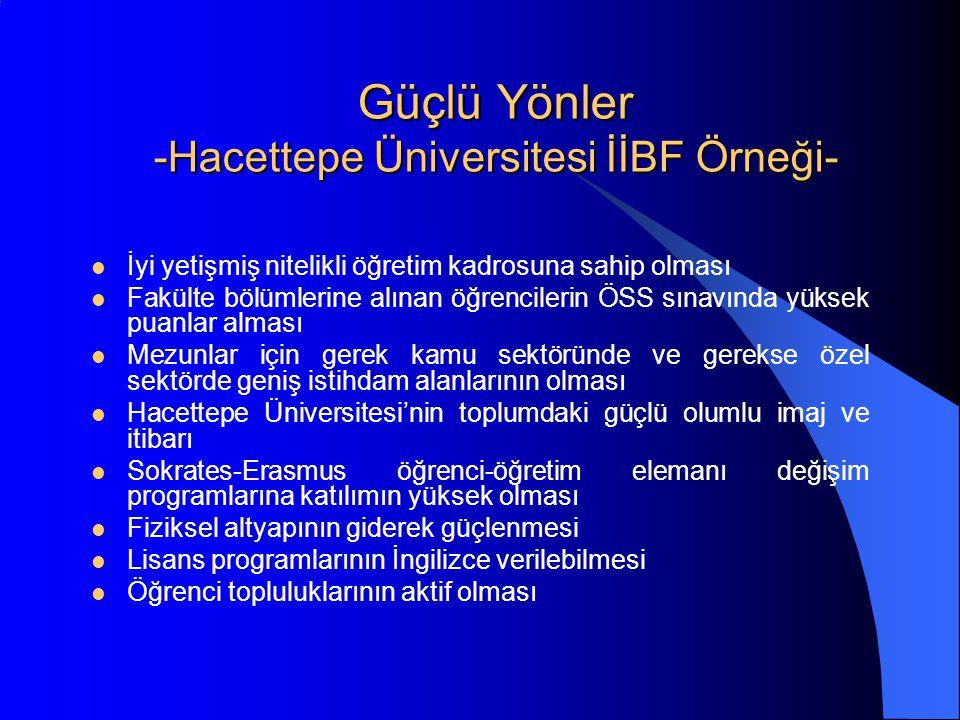 Güçlü Yönler -Hacettepe Üniversitesi İİBF Örneği- İyi yetişmiş nitelikli öğretim kadrosuna sahip olması Fakülte bölümlerine alınan öğrencilerin ÖSS sınavında yüksek puanlar alması Mezunlar için gerek kamu sektöründe ve gerekse özel sektörde geniş istihdam alanlarının olması Hacettepe Üniversitesi'nin toplumdaki güçlü olumlu imaj ve itibarı Sokrates-Erasmus öğrenci-öğretim elemanı değişim programlarına katılımın yüksek olması Fiziksel altyapının giderek güçlenmesi Lisans programlarının İngilizce verilebilmesi Öğrenci topluluklarının aktif olması
