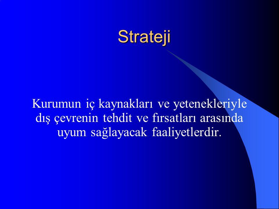 Strateji Kurumun iç kaynakları ve yetenekleriyle dış çevrenin tehdit ve fırsatları arasında uyum sağlayacak faaliyetlerdir.