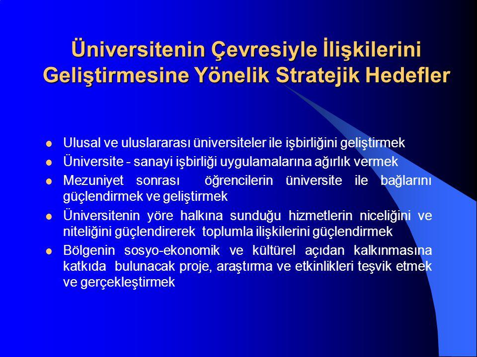Üniversitenin Çevresiyle İlişkilerini Geliştirmesine Yönelik Stratejik Hedefler Ulusal ve uluslararası üniversiteler ile işbirliğini geliştirmek Üniversite - sanayi işbirliği uygulamalarına ağırlık vermek Mezuniyet sonrası öğrencilerin üniversite ile bağlarını güçlendirmek ve geliştirmek Üniversitenin yöre halkına sunduğu hizmetlerin niceliğini ve niteliğini güçlendirerek toplumla ilişkilerini güçlendirmek Bölgenin sosyo-ekonomik ve kültürel açıdan kalkınmasına katkıda bulunacak proje, araştırma ve etkinlikleri teşvik etmek ve gerçekleştirmek