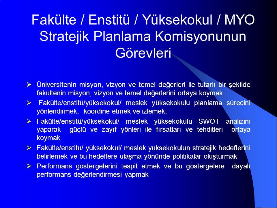 Fakülte / Enstitü / Yüksekokul / MYO Stratejik Planlama Komisyonunun Görevleri  Üniversitenin misyon, vizyon ve temel değerleri ile tutarlı bir şekilde fakültenin misyon, vizyon ve temel değerlerini ortaya koymak  Fakülte/enstitü/yüksekokul/ meslek yüksekokulu planlama sürecini yönlendirmek, koordine etmek ve izlemek;  Fakülte/enstitü/yüksekokul/ meslek yüksekokulu SWOT analizini yaparak güçlü ve zayıf yönleri ile fırsatları ve tehditleri ortaya koymak  Fakülte/enstitü/ yüksekokul/ meslek yüksekokulun stratejik hedeflerini belirlemek ve bu hedeflere ulaşma yönünde politikalar oluşturmak  Performans göstergelerini tespit etmek ve bu göstergelere dayalı performans değerlendirmesi yapmak