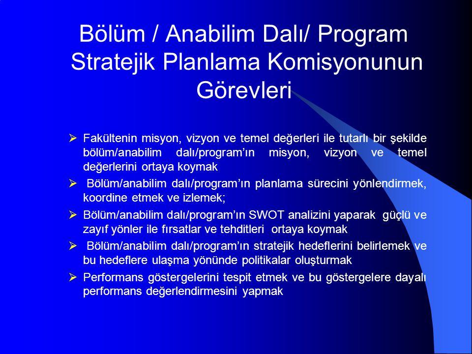 Bölüm / Anabilim Dalı/ Program Stratejik Planlama Komisyonunun Görevleri  Fakültenin misyon, vizyon ve temel değerleri ile tutarlı bir şekilde bölüm/anabilim dalı/program'ın misyon, vizyon ve temel değerlerini ortaya koymak  Bölüm/anabilim dalı/program'ın planlama sürecini yönlendirmek, koordine etmek ve izlemek;  Bölüm/anabilim dalı/program'ın SWOT analizini yaparak güçlü ve zayıf yönler ile fırsatlar ve tehditleri ortaya koymak  Bölüm/anabilim dalı/program'ın stratejik hedeflerini belirlemek ve bu hedeflere ulaşma yönünde politikalar oluşturmak  Performans göstergelerini tespit etmek ve bu göstergelere dayalı performans değerlendirmesini yapmak