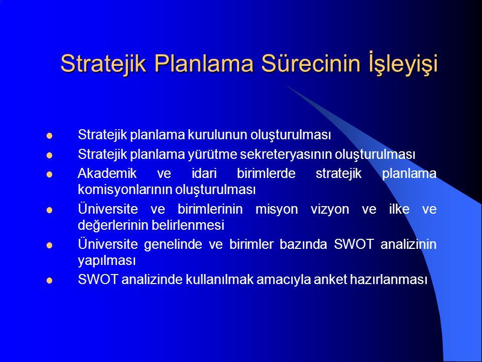 Stratejik Planlama Sürecinin İşleyişi Stratejik planlama kurulunun oluşturulması Stratejik planlama yürütme sekreteryasının oluşturulması Akademik ve idari birimlerde stratejik planlama komisyonlarının oluşturulması Üniversite ve birimlerinin misyon vizyon ve ilke ve değerlerinin belirlenmesi Üniversite genelinde ve birimler bazında SWOT analizinin yapılması SWOT analizinde kullanılmak amacıyla anket hazırlanması