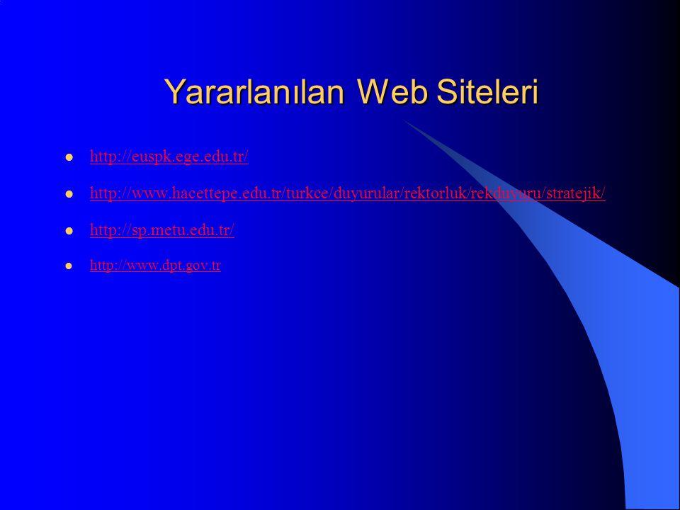 Yararlanılan Web Siteleri http://euspk.ege.edu.tr/ http://www.hacettepe.edu.tr/turkce/duyurular/rektorluk/rekduyuru/stratejik/ http://sp.metu.edu.tr/ http://www.dpt.gov.tr