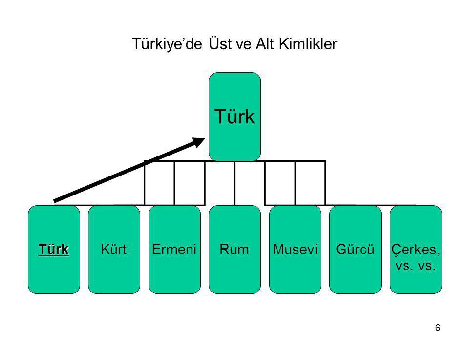 6 Türkiye'de Üst ve Alt Kimlikler Türk TürkKürtErmeniRumMuseviGürcüÇerkes, vs.
