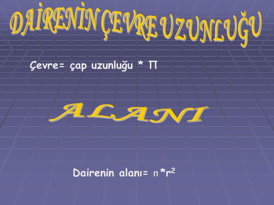Çevre= çap uzunluğu * Π Dairenin alanı= Π *r 2
