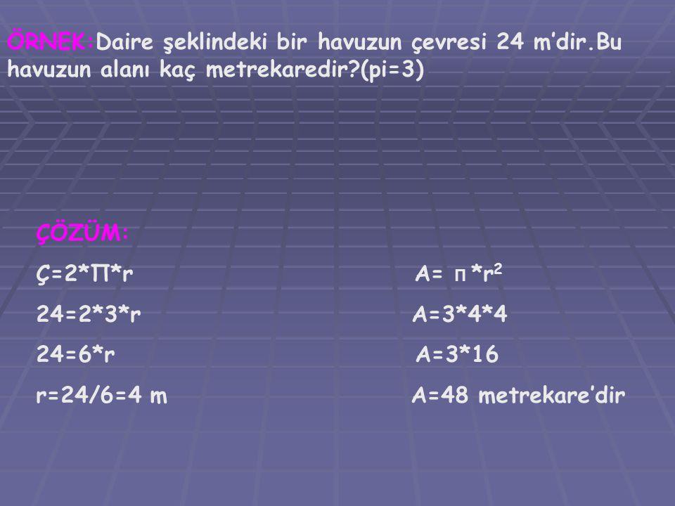 ÖRNEK:Daire şeklindeki bir havuzun çevresi 24 m'dir.Bu havuzun alanı kaç metrekaredir?(pi=3) ÇÖZÜM: Ç=2*Π*r A= Π *r 2 24=2*3*r A=3*4*4 24=6*r A=3*16 r=24/6=4 m A=48 metrekare'dir