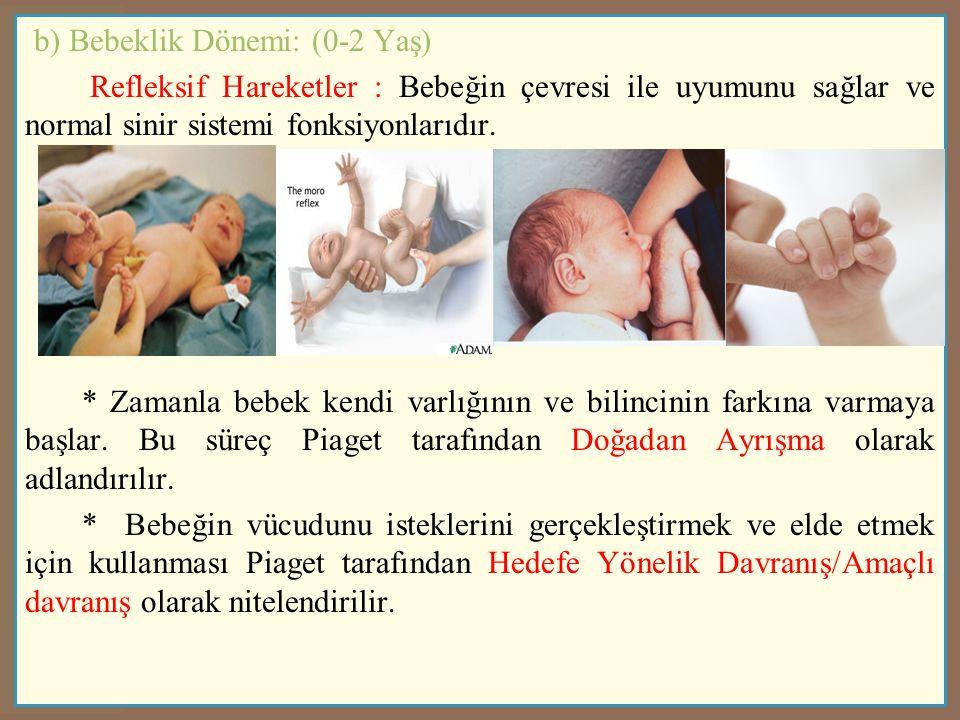 b) Bebeklik Dönemi: (0-2 Yaş) Refleksif Hareketler : Bebeğin çevresi ile uyumunu sağlar ve normal sinir sistemi fonksiyonlarıdır. * Zamanla bebek kend