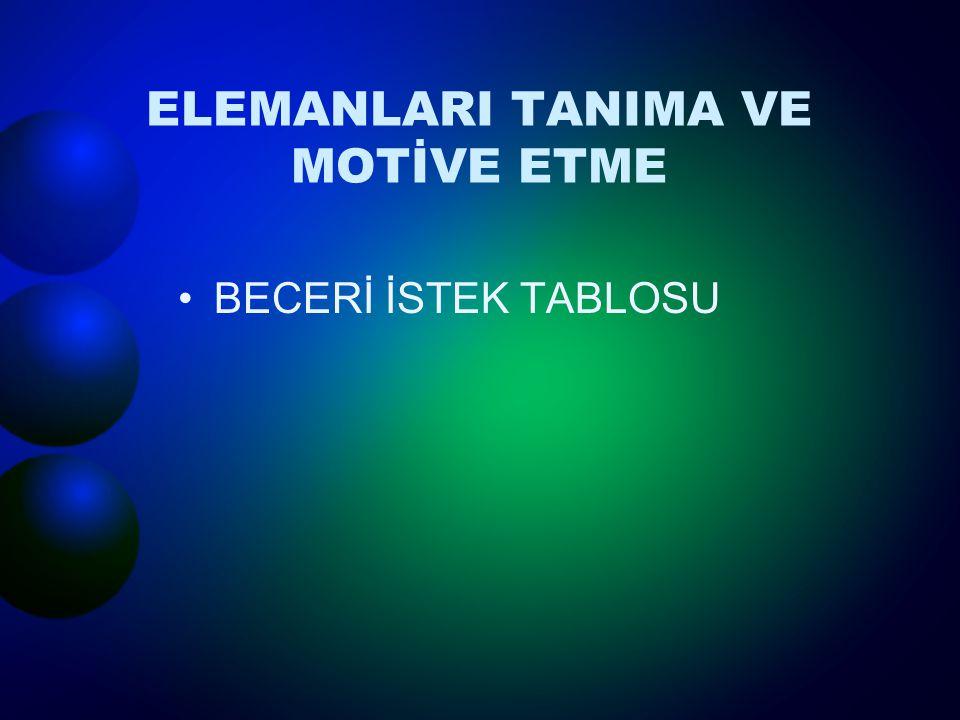 ELEMANLARI TANIMA VE MOTİVE ETME BECERİ İSTEK TABLOSU