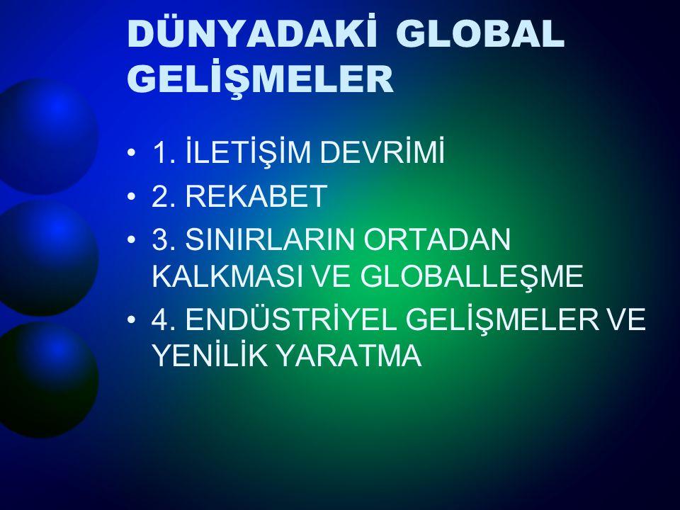DÜNYADAKİ GLOBAL GELİŞMELER 1. İLETİŞİM DEVRİMİ 2. REKABET 3. SINIRLARIN ORTADAN KALKMASI VE GLOBALLEŞME 4. ENDÜSTRİYEL GELİŞMELER VE YENİLİK YARATMA