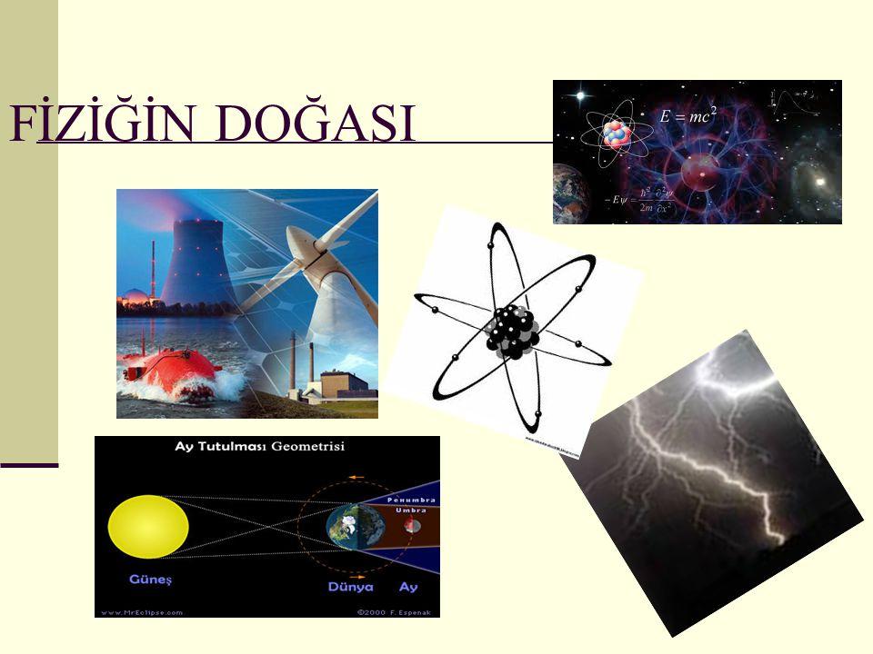 Fizik Nedir .