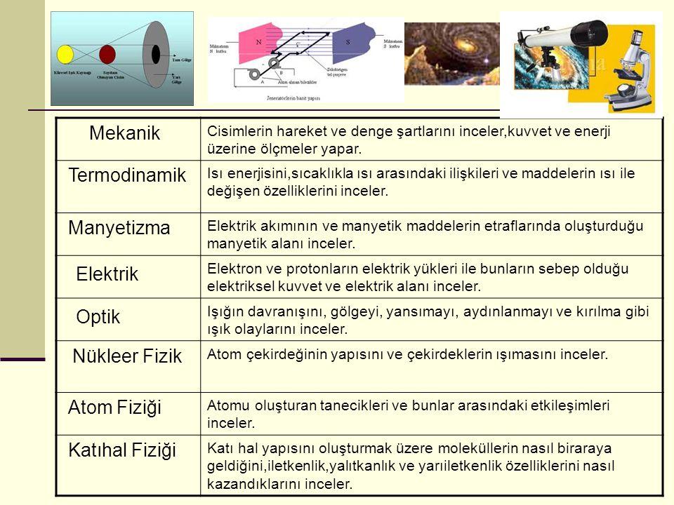Fizikte Gözlem ve Deney Fiziğin araştırma metotları çoğunlukla deney ve gözlemdir.