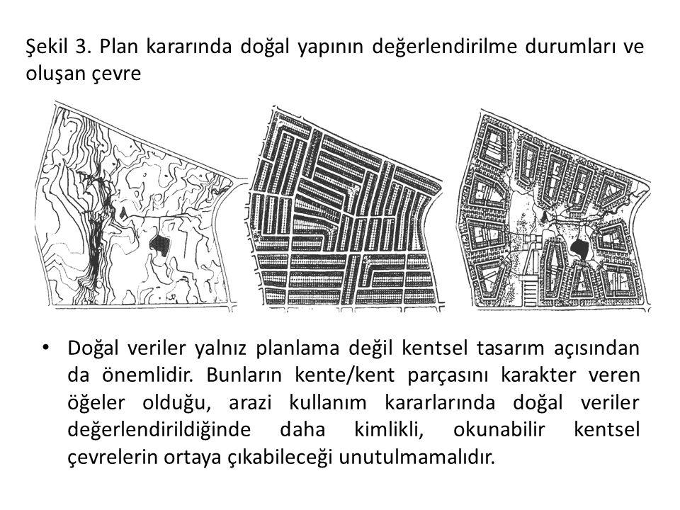 Şekil 3. Plan kararında doğal yapının değerlendirilme durumları ve oluşan çevre Doğal veriler yalnız planlama değil kentsel tasarım açısından da öneml
